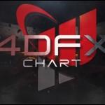 4DFXチャート酒巻滋(さかまきしげる)FX-Jin氏と商材発売へ!