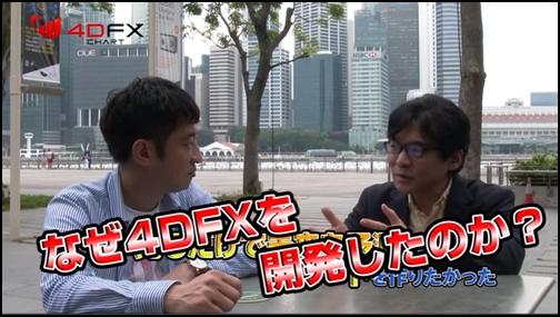 4dfxチャート酒巻