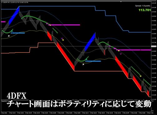4dfx画面