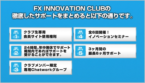 fxイノベーションクラブ内容