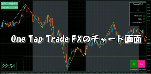 one tap trade fx チャート画面